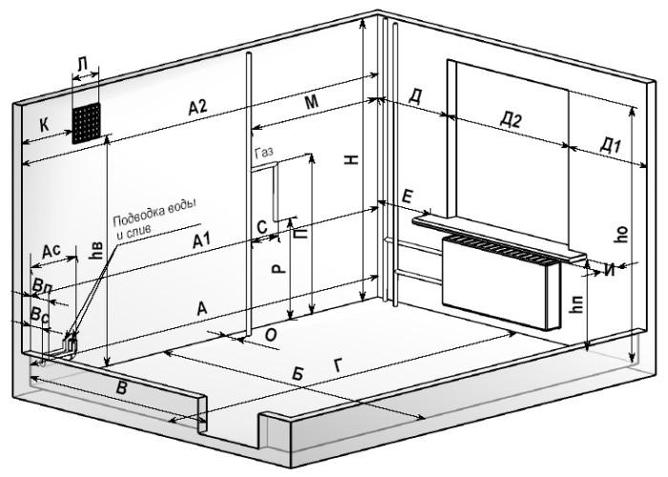 Какая высота кухонного гарнитура наиболее оптимальна: опреде.